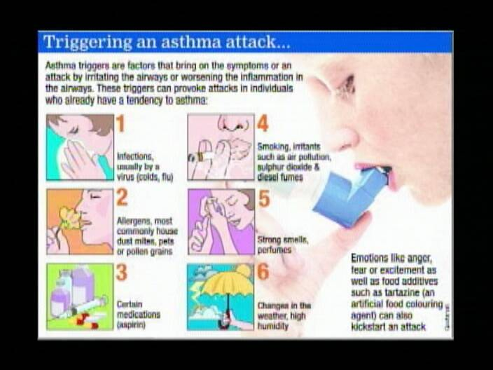 Before An Asthma Attack Take A Deep Breath With Healthy Living
