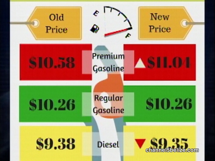 Why Fuel Prices Are So High and When They Will Come Down